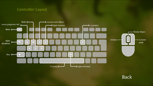 Keyboard and mouse layout.