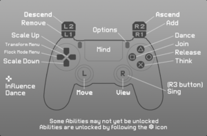 In-game gamepad controls (DualShock 4).