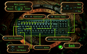 The default keyboard/mouse layout.
