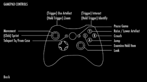 Gamepad controls.