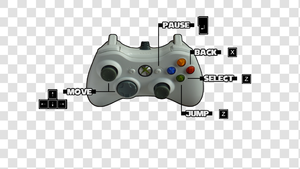 Xbox 360 Controller layout for the game.