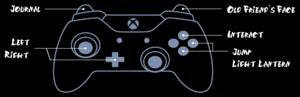 In-game gamepad controls (Xbox controller).