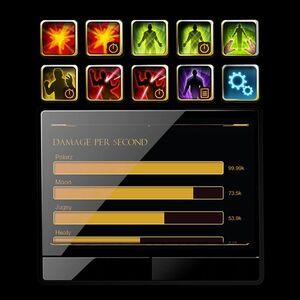 Stats and skills displayed on SwitchBlade UI.