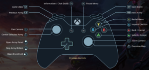 In-game strategic gamepad controls.