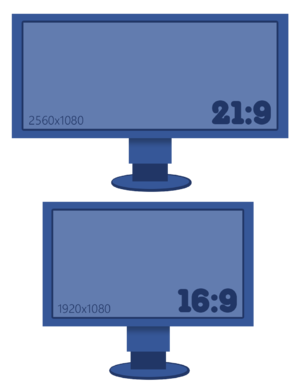 Size comparison between an ultra-widescreen (21:9) monitor and a standard widescreen (16:9) monitor.