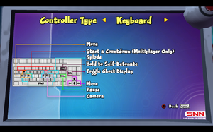 Keyboard layout for the game.