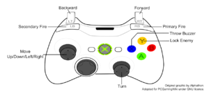 Recommended settings for X360 controller.
