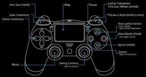 In-game gamepad controls (DualShock 4).