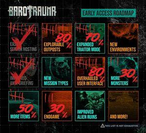 Early Access roadmap