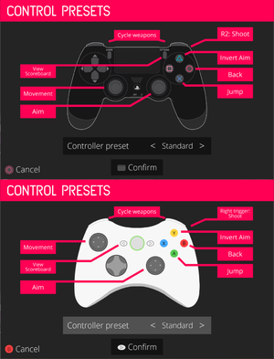 Controller preset changing for DualShock 4 (top) and Xbox 360 controller (bottom).