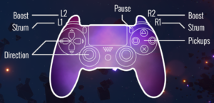 Gamepad controls (DualShock 4)