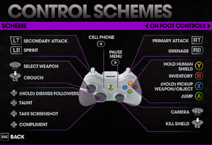 Controller buttons, first section.