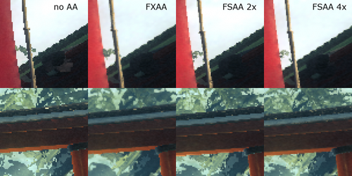 Anti-Aliasing comparision - Shadow Warrior (2013).png
