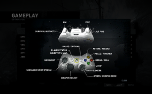 Gamepad layout.