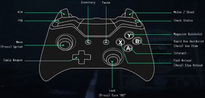 Controller Key Bindings