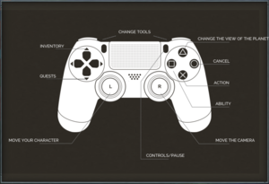 Dualshock 4 controller layout.