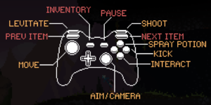 In-game gamepad controls.