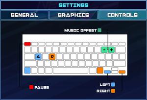 Keyboard keys.