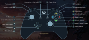 In-game tactical gamepad controls.