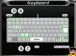 Keyboard layout.Despite what is presented, button A it is actually assigned to Z and button D is not used on the game.[3]
