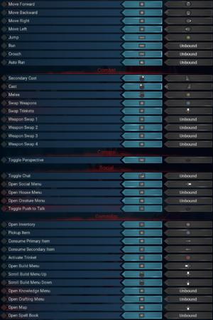 Keyboard and Microsoft Xbox One controller bindings