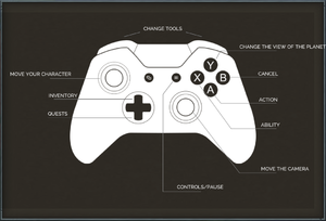 Xbox controller layout.