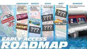 Early Access roadmap.