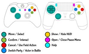 Default controller controls.