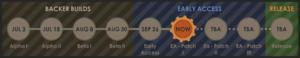 Development roadmap.