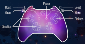 Gamepad controls (Xbox controller)