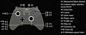 Xbox One controller bindings.