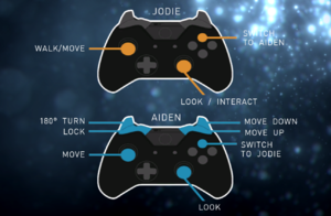 Gamepad controls.