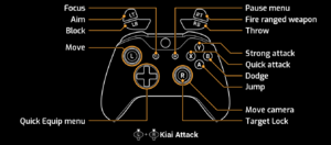 Gamepad layout (Type A)