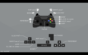 In-game controls layout overview.