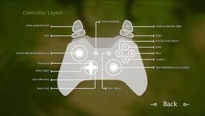 XInput controller layout.